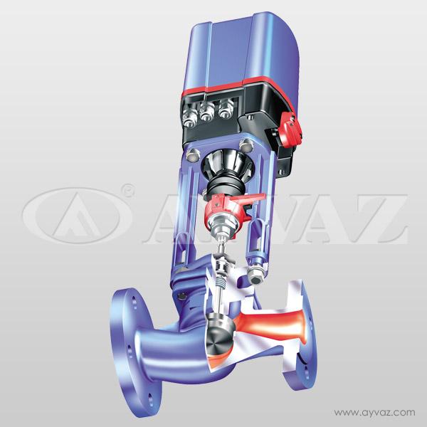 ARI-STEVI Smart 440/441 Serisi 2-Yollu Kontrol Vanası