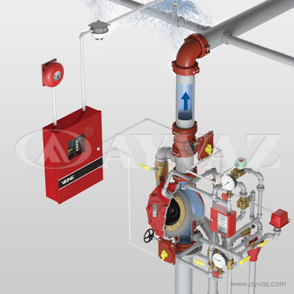 Deluge Alarm Valve Systems